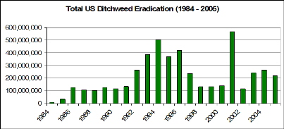 https://stopthedrugwar.org/files/ditchweedchart1.jpg