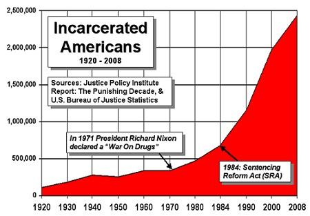 http://stopthedrugwar.com/files/incarceration.jpg